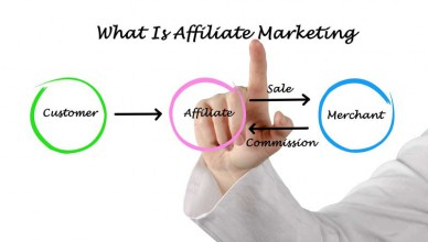 what is an affiliate program